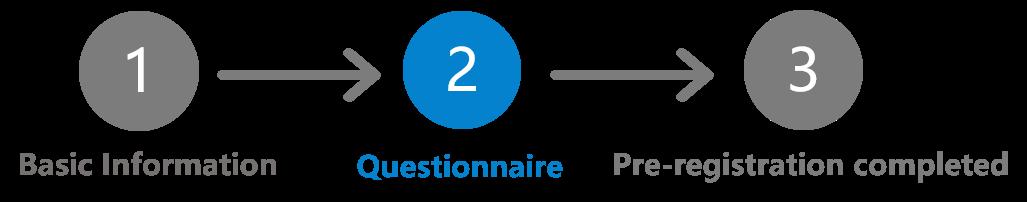 Questionnaire investigation